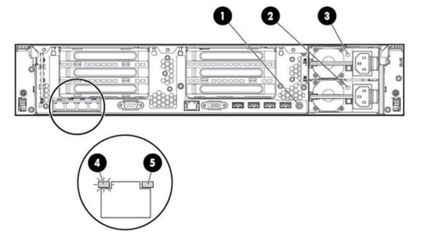 بررسی وضعیت چراغ های سرور HP ProLiant DL380p G8