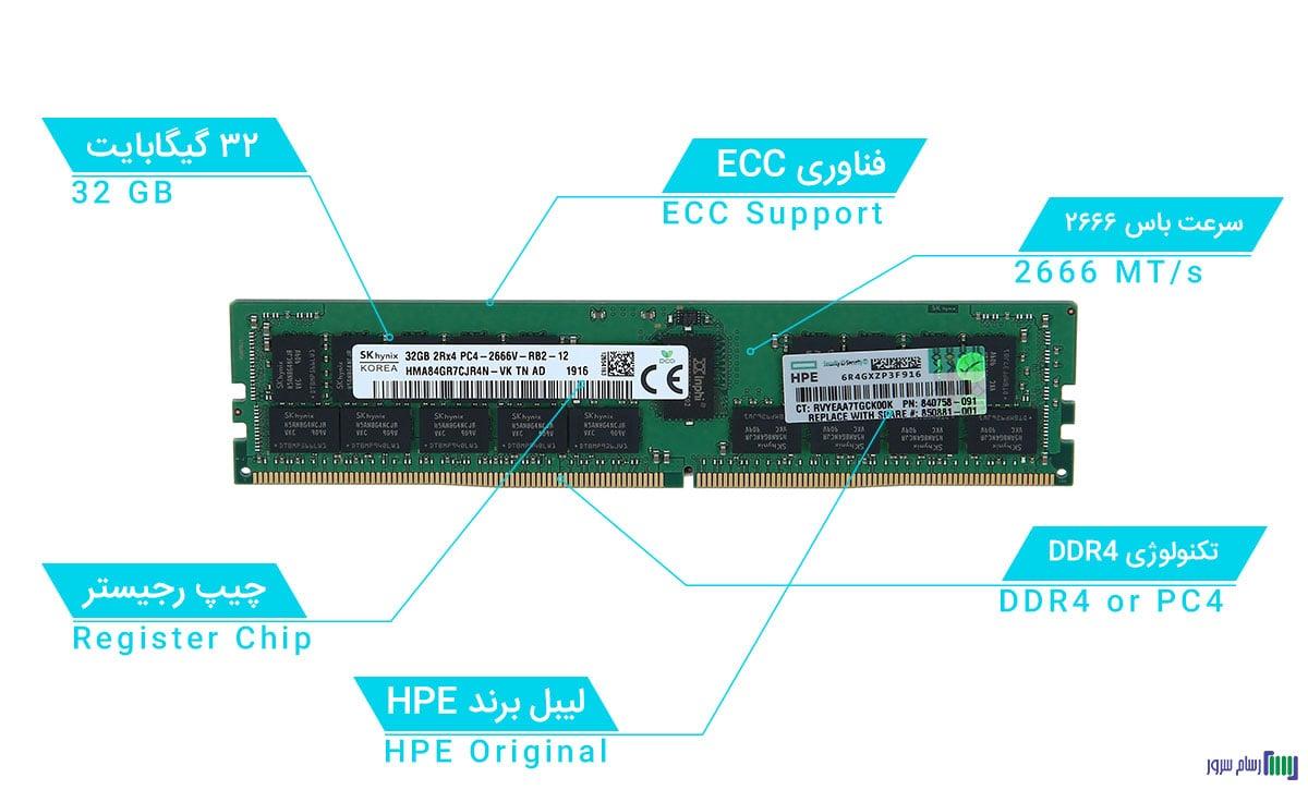 HP 32GB PC4-2666 Server Ram
