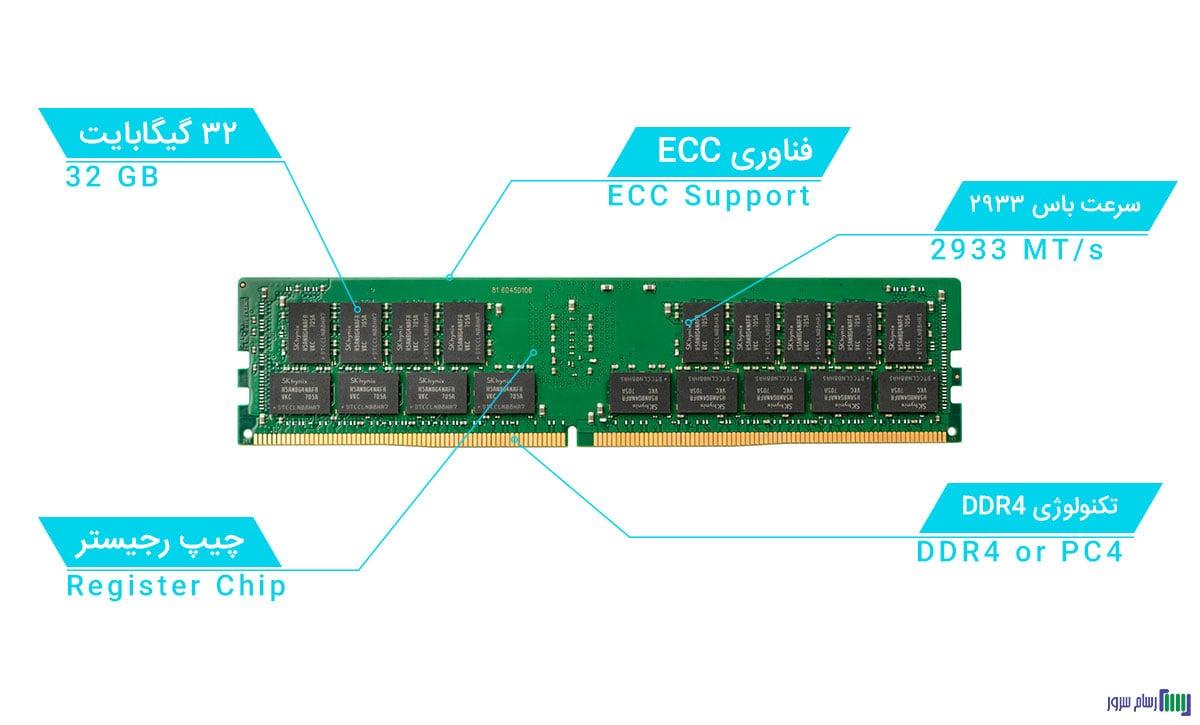رم سرور HP 32GB PC4-2933 Server Ram