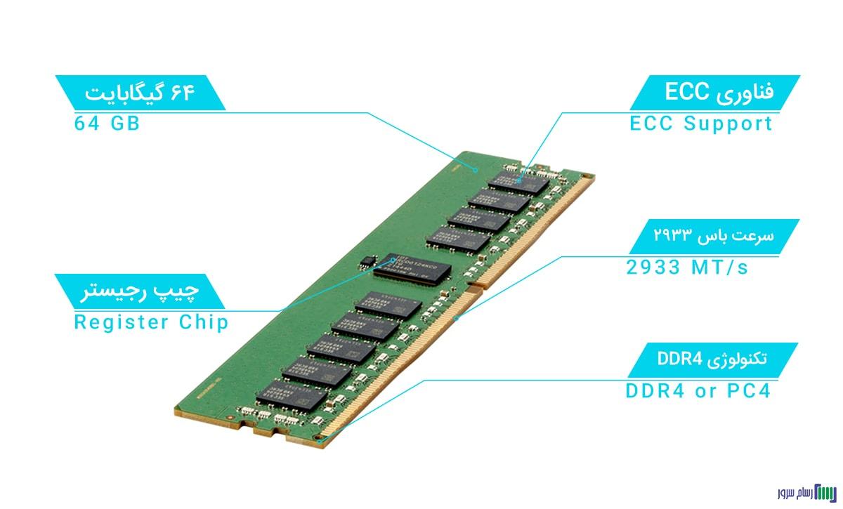 رم سرور HP 64GB PC4-2933 Server Ram