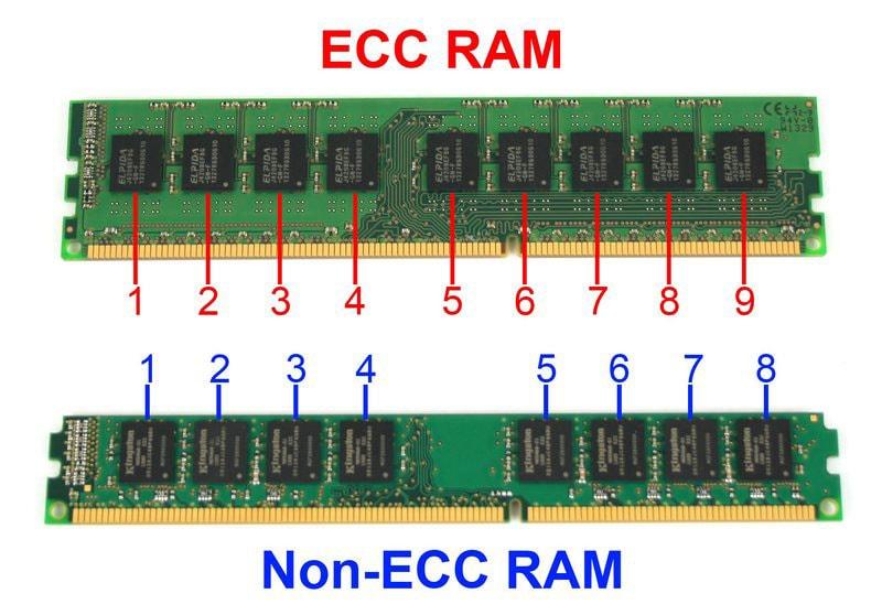 بررسی مزایای حافظه های ECC